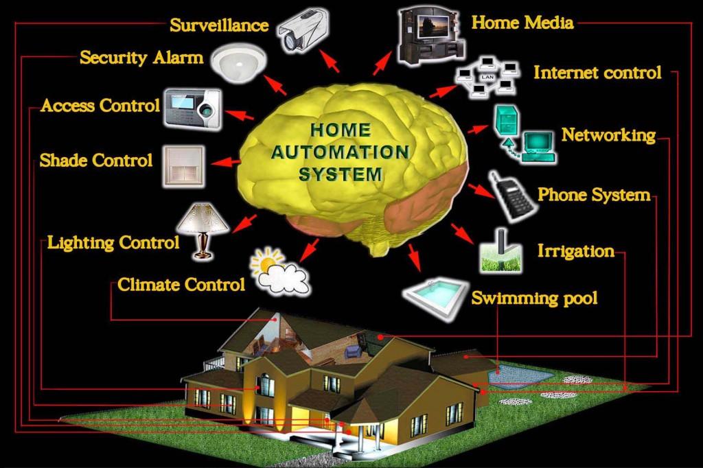 smart-home1