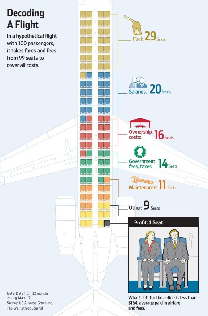 Jan-Reh-Airbus-674x1024