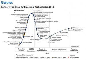Emerging-Tech-Hype-Cycle2014