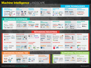 machine learning landscape spraakgestuurde